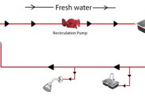 How Does Hot Water Recirculation Pump Work?