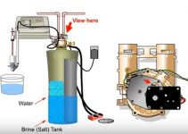 101 Water Softener Troubleshooting Guide: All Major Problems Addressed