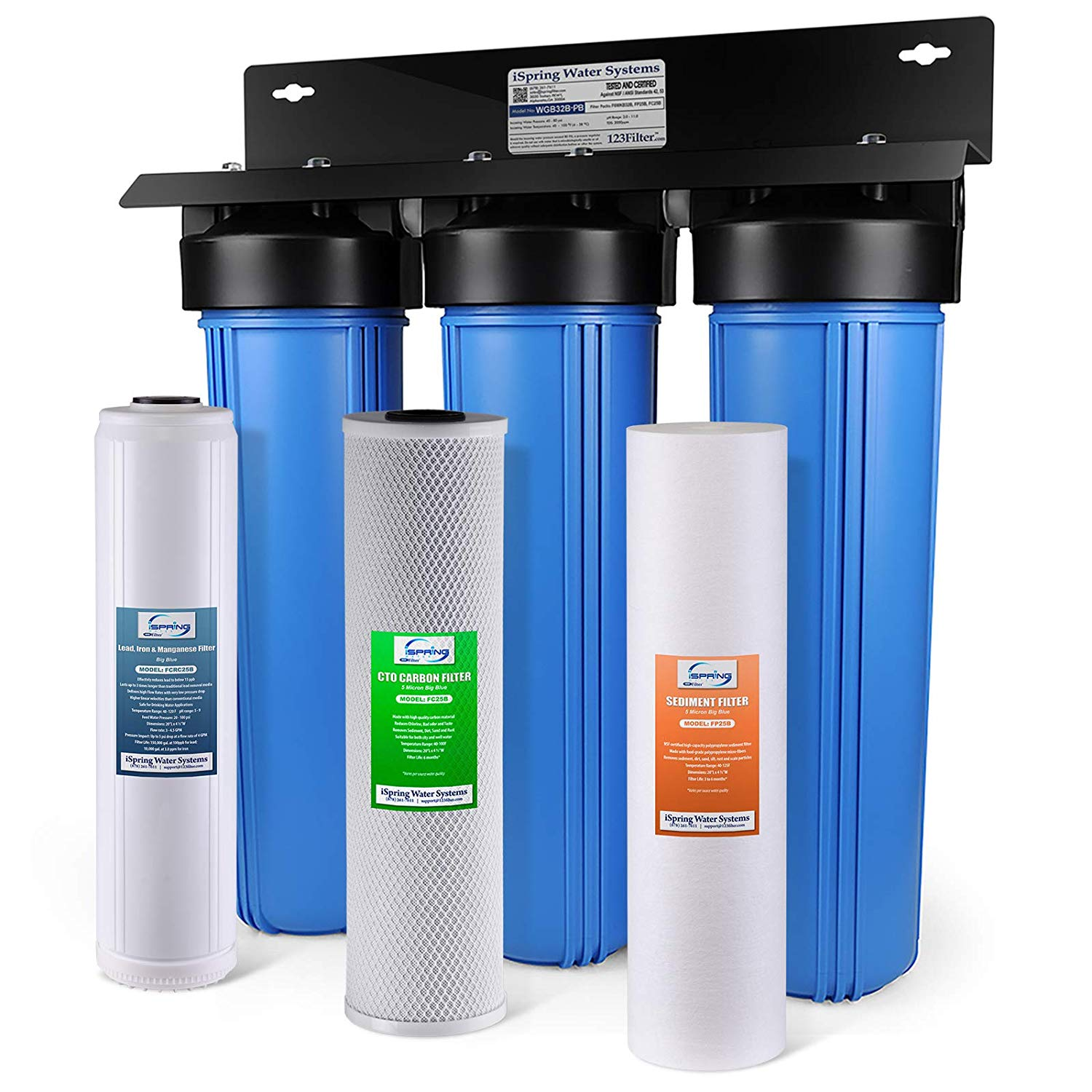 SpringWell Water Filter and Softener