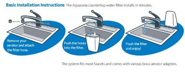 Aquasana countertop water purifier with 450 gallons capacity